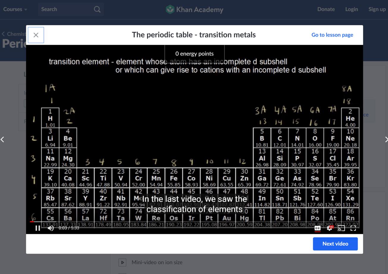 Top Ib Resources Chemistry
