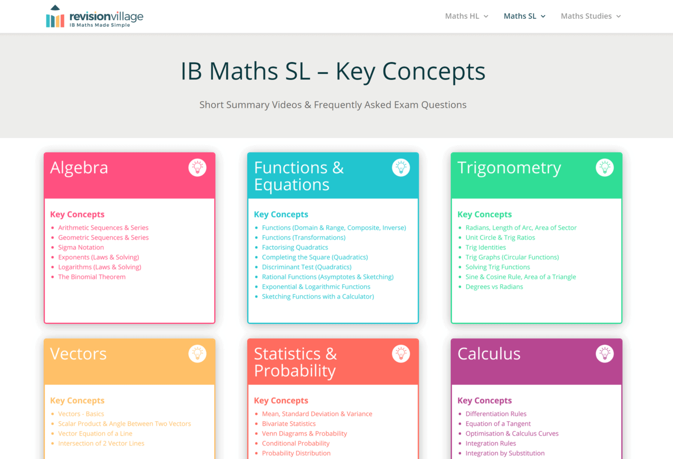 Top IB Resources - Mathematics!